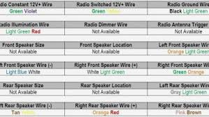 Speaker Wire Size Chart Car Subwoofer Size Chart Ultimate Guide On Subwoofer Sizes 2019