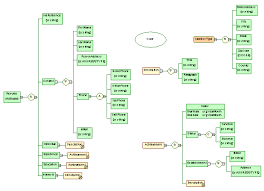 How To Create Resume In Xml Resume Maker Create