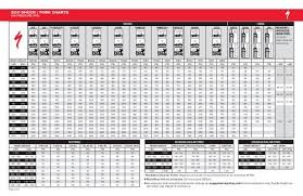 Fox Float Rp2 Air Pressure Chart 2011 Shock Fork Charts Specialized