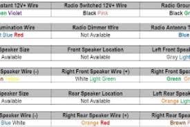 vw polo 9n radio wiring diagram wiring diagram vw polo 2000 radio wiring diagram at Vw Polo Stereo Wiring Diagram