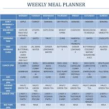 Diet Chart For Vegetarian Weight Loss Day Meal Plan For Weight Loss Pdf Diet Plansdian Vegetarian