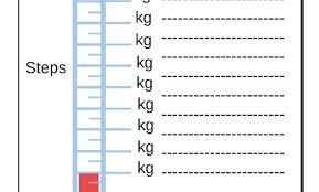 Printable Measurement Chart Weight Loss Livedesignpro Co