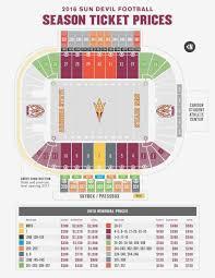 Stadiums Of Pro Football Asu Football Stadium Seating Chart