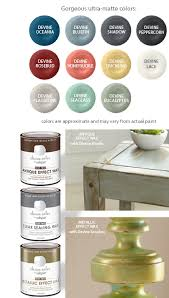 What color to paint furniture Diy Get Vintage Look With Minimal Prep The Creativity Exchange Devine Color At Target