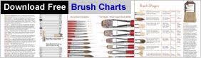 Brush Measurement