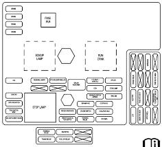 2007 colorado fuse box wiring diagram data 2007 Chevy Colorado Fuse Box Diagram fuse diagram for 2007 chevy silverado wiring library 2007 colorado roll bar 2007 colorado fuse box