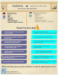 best qualitative research images program quantitative vs qualitative data infographic