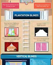 Most Energy Efficient Window Treatments Blinds | Energoresurs