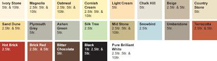 Paint Colour Chart Crown Crown Berger Colour Chart 2019