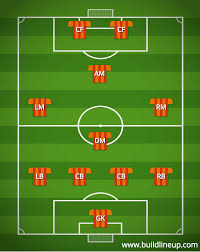 Football Formation Creator Make Your Team And Share Tactics