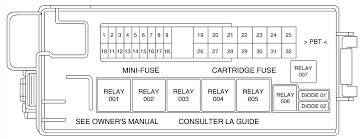 fuse box 2001 lincoln ls wiring diagram user fuse box 2001 lincoln ls schema wiring diagram 2001 lincoln ls fuse box location fuse box 2001 lincoln ls