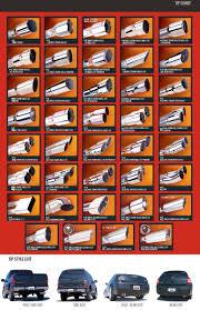 66 Circumstantial Borla Sound Chart