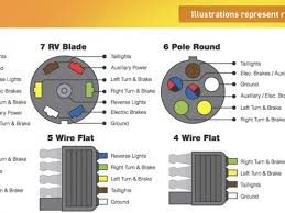 trailer wiring color code facbooik com Trailer Wiring Color Code wiring color l travelwork trailer wiring color code diagram