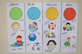 Emotions Chart For Kindergarten Childrens Colour Chart Helping To Understand Feelings