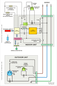 wiring diagram ac split car wiring diagrams explained \u2022 Air Conditioner Compressor Wiring Diagram wiring diagram ac split daikin inverter new wiring diagram air rh rccarsusa com wiring diagram ac