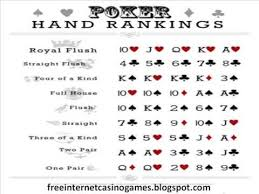 Printable Poker Hands Chart All Inclusive Poker Rankings Chart Poker Hand Rankings And