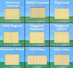 building a fence on uneven ground build privacy fence simple privacy fences project plan installing privacy building a fence on uneven ground