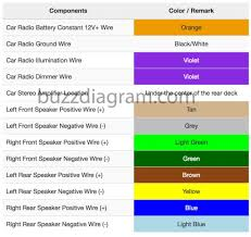 car stereo wiring diagram 2004 data wiring diagrams \u2022 car radio wire diagram at Car Radio Wire Diagram
