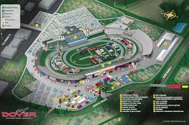Why Is Dover International Speedway Called The Monster Mile