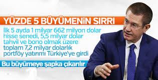 Başbakan Yardımcısı Canikli, büyümenin sırrını açıkladı