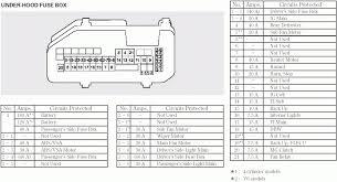 dodge avenger fuse box 2007 dodge fuse box diagram \u2022 wiring 2010 dodge ram 1500 fuse panel diagram at 2010 Dodge Ram 1500 Fuse Box Location
