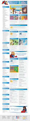 The Force With You Super Teacher Worksheets Cool Chesterudell