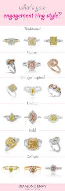Wedding Ring Style Names Wedding