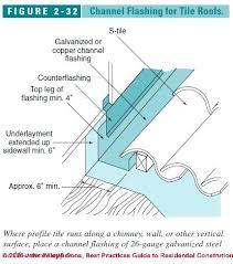 corrugated metal roof flashing details