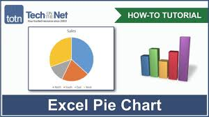 Ms Excel 2016 How To Create A Pie Chart