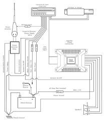 2 channel amp wiring diagram fresh wiring diagram for 4 channel car 2 channel car amp wiring diagram at 2 Channel Amp Wiring Diagram