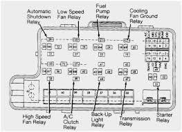 2007 pt cruiser fuse diagram wiring diagrams value pt cruiser fuse diagram wiring diagram datasource 09 chrysler pt cruiser fuse diagram wiring diagram paper