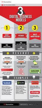 infographic feng shui. Infographic Feng Shui. Dbs Business Class, Shui Office Seating Arrangement, Fortune, C