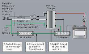 Grounding and Circuit Protection for Inverters and Battery ...