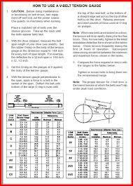 Gates V Belt Sizing Chart Archives Charlesdumasforcongress Com