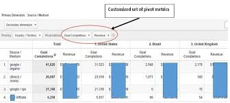 What Is Pivot Table Google Analytics Pivot Tables Complete Guide