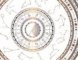 Sun Moon And Rising Chart Vedic Birth Chart Planetary Cycles Sun Moon Rising Sign