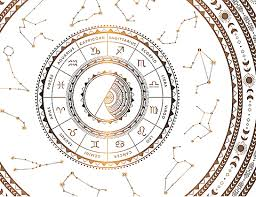 Vedic Birth Chart Planetary Cycles Sun Moon Rising Sign
