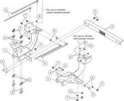 similiar western unimount plow wiring keywords western unimount snow plow wiring diagram on western unimount wiring