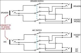 to hack a headphone jack readingrat net Headphone Wiring Schematic similiar audio jack in a circuit diagram keywords, wiring diagram wiring schematic for headphone jack