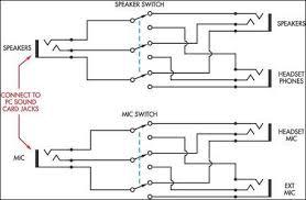 headphone wire diagram wirdig stereo audio jack wiring diagram as well beats headphone wire diagram