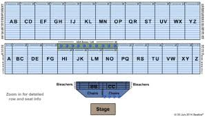 Grandstand Iowa State Fair Seating Chart Iowa State Fair Grandstand Map Mid State Fair Grandstand