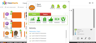 Class Charts Free Free Technology For Teachers Class Charts Is Now Available