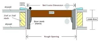 exterior door jamb detail. Door Framing Kit Jamb Interior And Details Extension Exterior Detail R