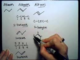 best organic chemistry images organic chemistry  ochem 03 nomenclature 3 4