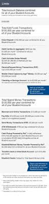 Direct Debit Form Bank Of America Non Federal Direct Deposit Form Chase Beautiful 6 ...