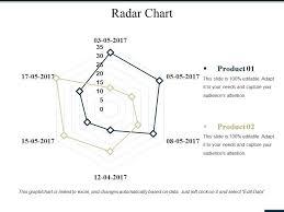 Radar Chart Ppt Summary Master Slide Powerpoint