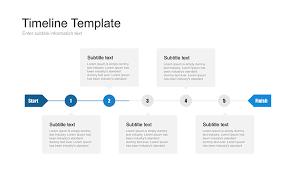 Timeline Slide Template Project Timeline Templates For Google Slides Free Download