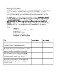 essay prompts the long and nature on pinterest ap us history colonial themes assignment for the revised   exam