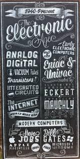 Custom Cut, Hand Illustrated Chalkboard Signs & Chalkboard Menu Boards for  Restaurants, Cafes, Delis & Businesses
