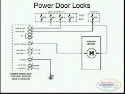 window unit wiring diagram power door locks wiring diagram